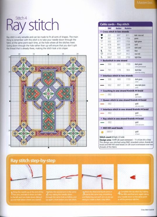 Celtic cross - it is in Russian, but the chart is in English.