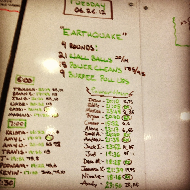 WOD 06.26.12   4 rounds:  21 Wall Balls 20/14  15 Power Cleans 135/95  09 Burpee Pull UPS    my time: 23:18 /WB @ #8, PC @ #85