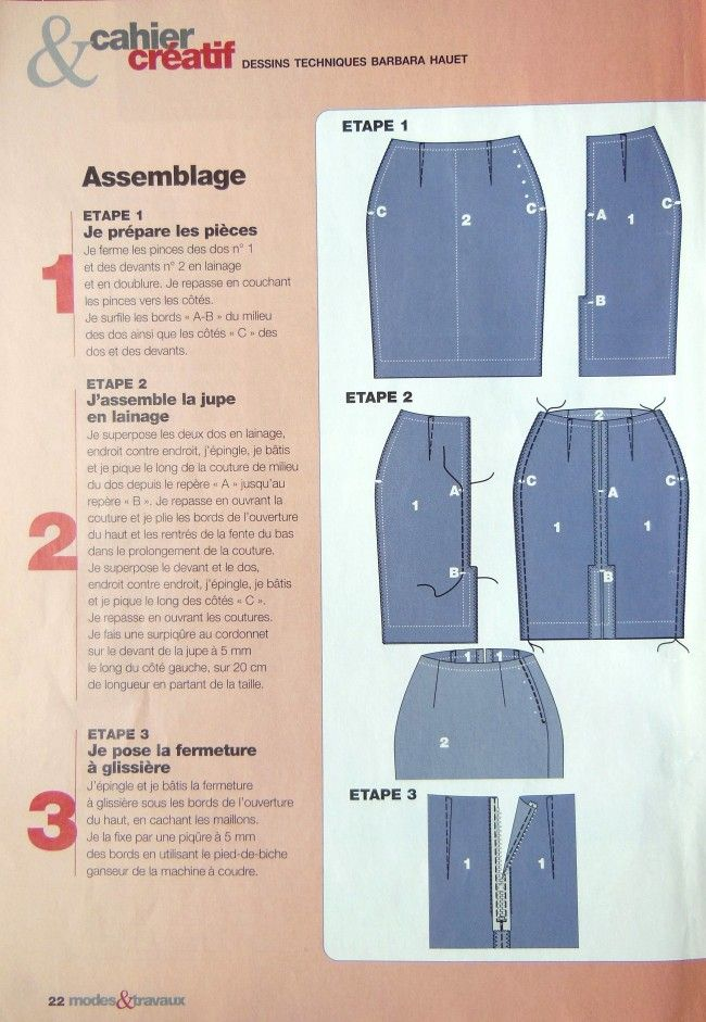 17 meilleures id es propos de tutoriel de jupe crayon sur pinterest mod les de jupe crayon. Black Bedroom Furniture Sets. Home Design Ideas