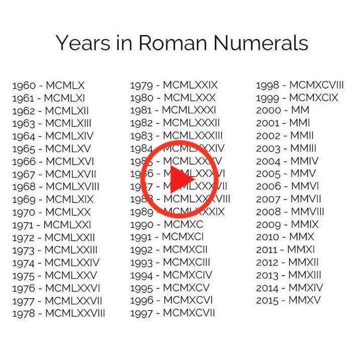 Jacqueline And Josh Ladues Rv Home Camperrenovation Roman Numerals Roman Numeral Tattoos Years In Roman Numerals