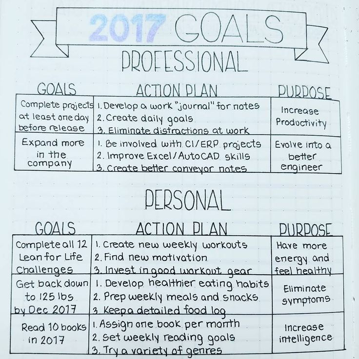 my professional goal The latest soccer news, live scores, results, rumours, transfers, fixture schedules, table standings and player profiles from around the world, including world cup.