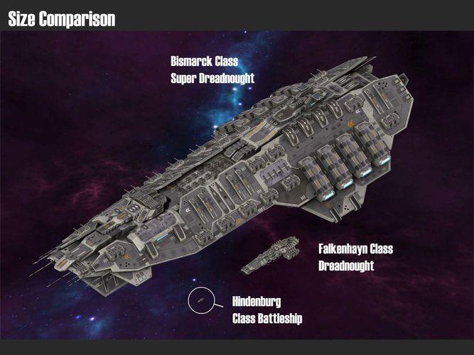Bismarck Class Super Dreadnought