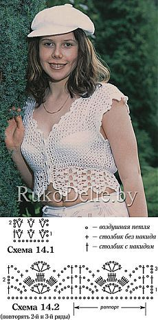Ajurata de top cu fermoar, articole croșetate :: Summer :: Femei imbracaminte :: Crochet / femei haine croșetate de vară :: RukoDelie.by