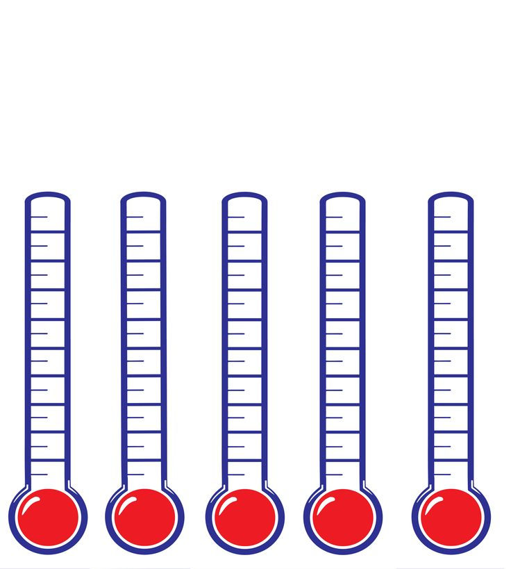 customizable fundraising thermometer