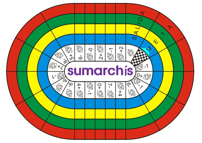 La Eduteca: CLUB DE IDEAS | Juegos de mesa para practicar operaciones matemáticas