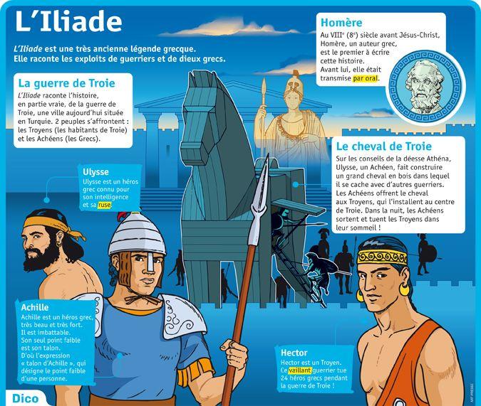 Fiche exposés : L'Iliade                                                                                                                                                                                 Plus