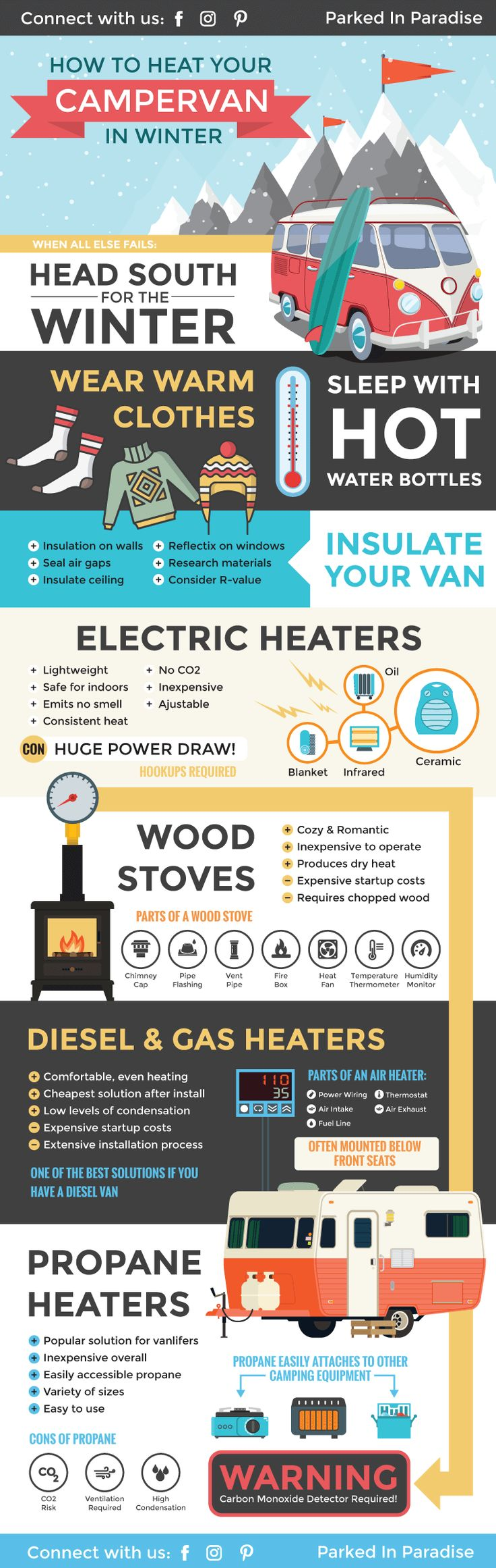Easy to read tips on how to heat your campervan! Perfect for van life, campers and anyone who want to stay warm this winter. I love the section on micro wood stoves, they make for the perfect campervan interior!  via @parkedinparadise