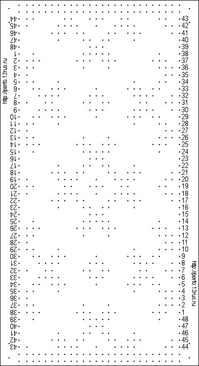 View picture 24 punch card with repeat loops, two Central Fontoura, seal punch cards