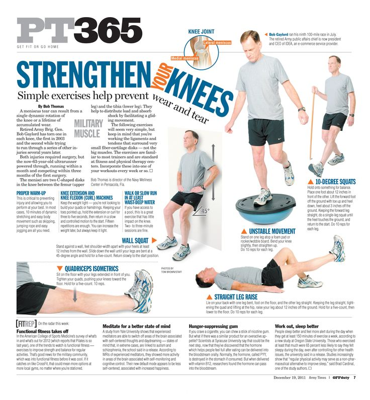 Military Times - Knee Strengthening Exercises