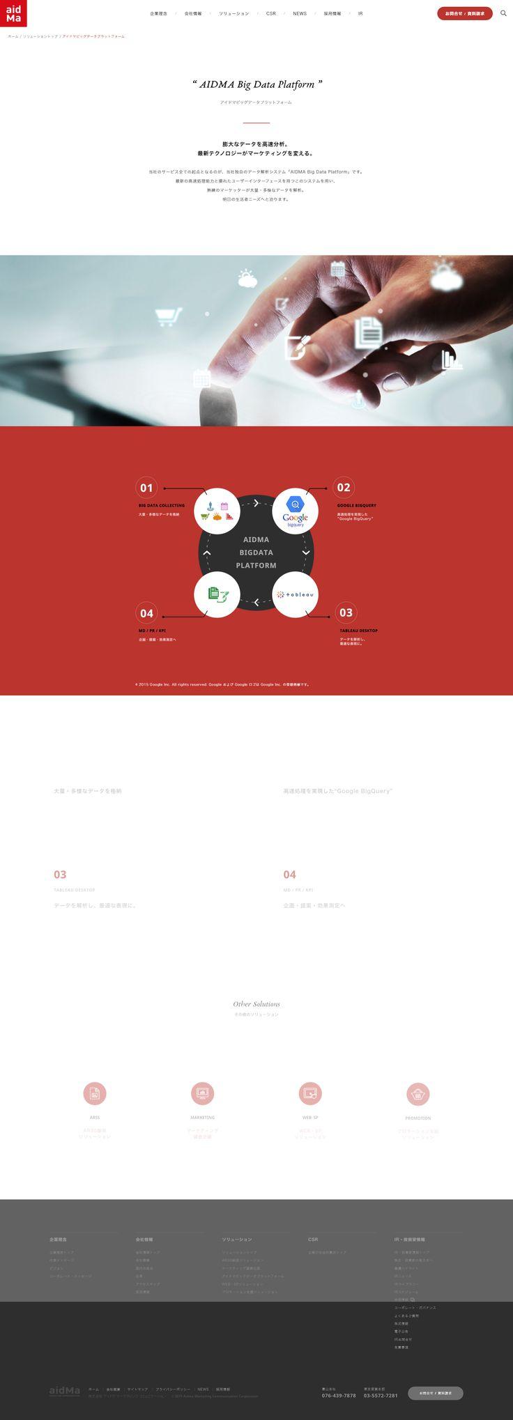 アイドマビッグデータプラットフォーム 流通小売業を成果へ導くマーケティング・スペシャリスト 株式会社アイドマ マーケティング コミュニケーション