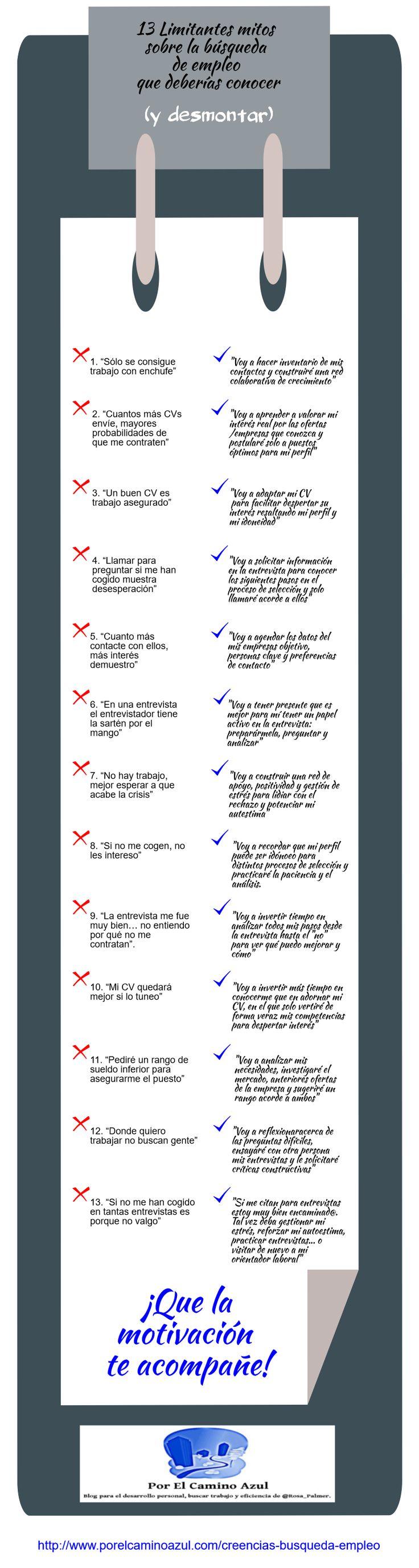 13 creencias que limitan tu Búsqueda de #Empleo #infografía