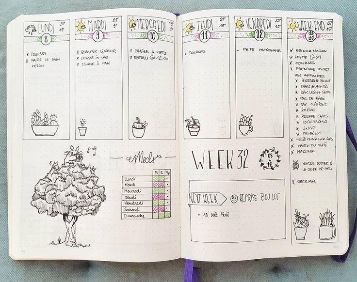 """In My Office... Bullet Journaling - """"Rétrospective: 6 mois de bullet journal"""" // L'un de mes anciens layout avec un dessin de Totoro"""