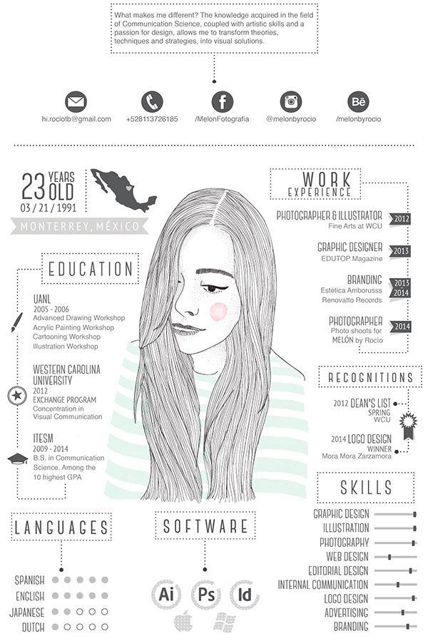 My CV/Resume on Behance — Designspiration
