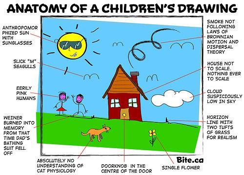 I still definitely draw like this