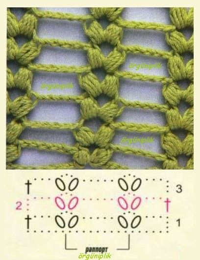 crochet stitch pattern - scarf, curtains