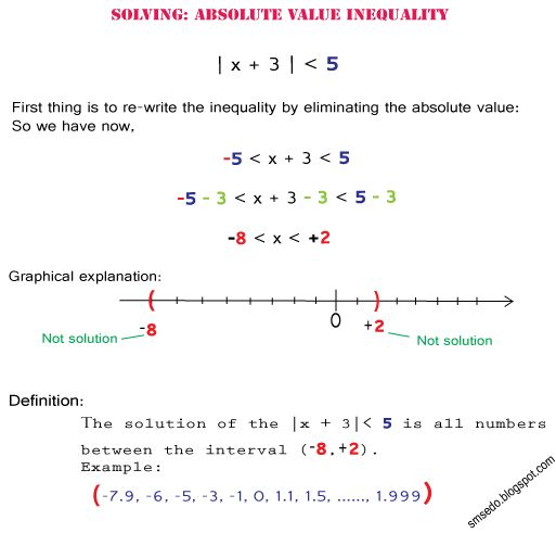 18 best MATHEMATICS images on Pinterest Math, Mathematics and - arithmetic sequence example