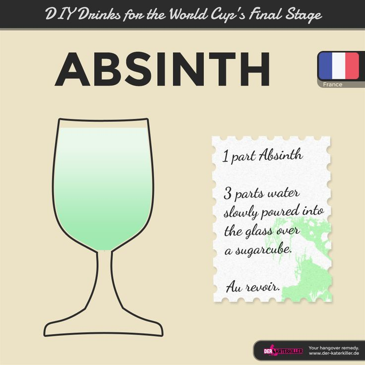 France joins the last 16 in the World Cup and can celebrate, for example with some classic Absinth