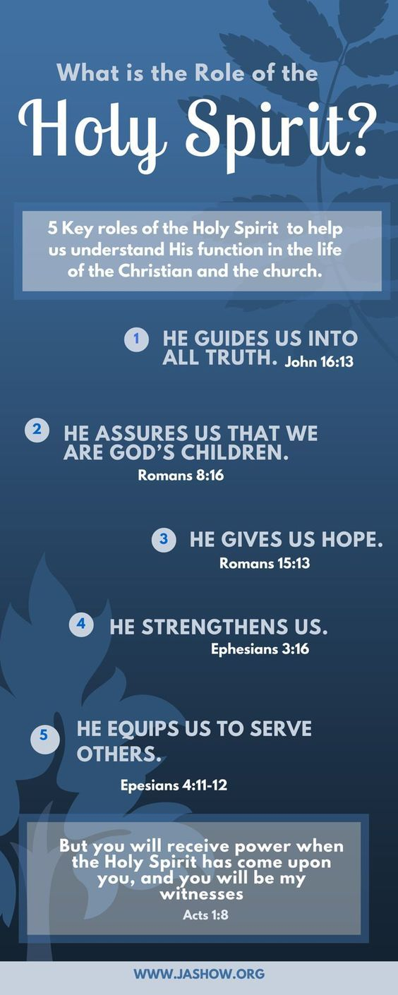 2571 best the holy spirit empowers us he is our savior helper guide c how do we become baptized in the hoy spirit why do we also biocorpaavc Choice Image