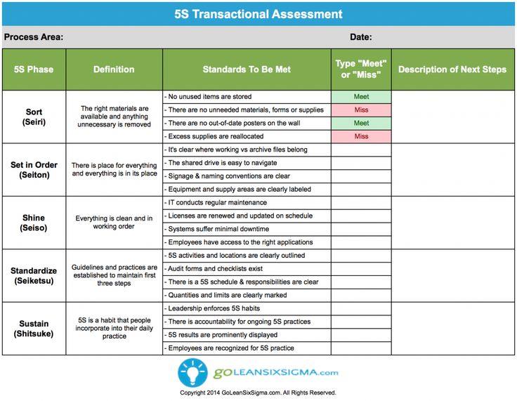 Office Supply Checklist Form