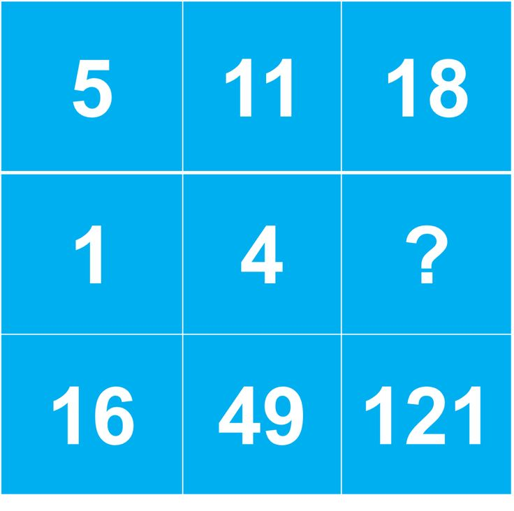 Wonga IQ: What's the missing number?