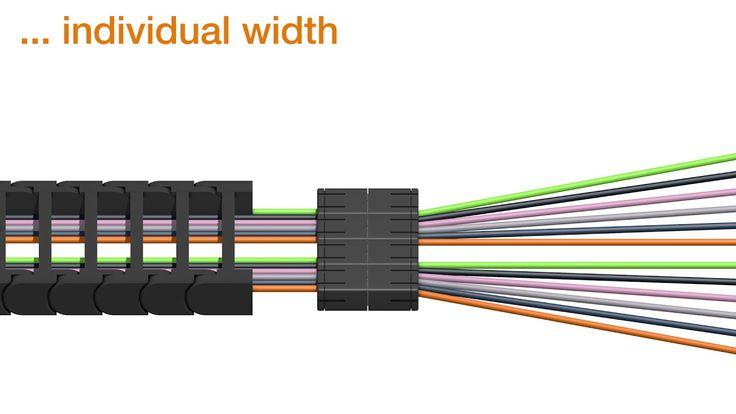 Este kit modular para interconectar cables, presentado por igus en la pasada feria SPS IPC Drives 2017 como un innovador concepto de conector que unía cables eléctricos, neumáticos y de fibra óptica, permite una configuración variable de los puntos de conexión y de los pines.