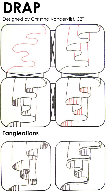 stART: Tangles