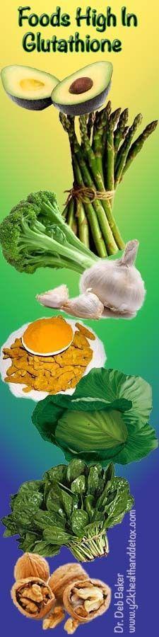 Foods high in the master antioxidant glutathione.