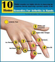 Die Kombination von Zimtpulver und Honig ist sehr wirksam bei der Behandlung von arthritischen Schmerzen in den Händen, da sie sehr wirksame Heilungseigenschaften . Zimt enthält antimikrobielle und antioxidative Eigenschaften. Honig enthält antiseptische Eigenschaften ; und wenn beide Honig und Zimt kombiniert werden, sie helfen, die Entzündung bei der Kontrolle und eine Lockerung der Steifheit der Gelenke. Mischen Sie ½ Teelöffel Zimtpulver mit 1 Esslöffel Honig und essen diese Mischung…