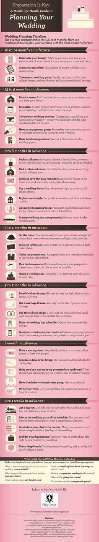 a month to month wedding checklist to help you get organized.  - Penn Oaks Golf Club