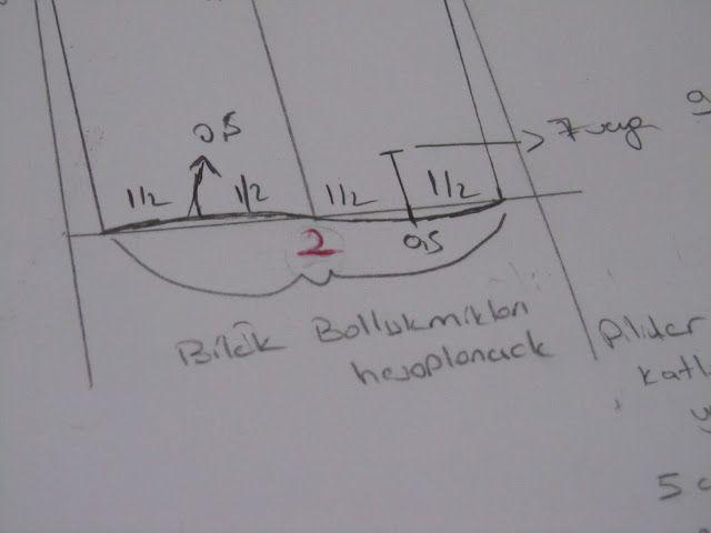 dikiş dersi: basit temel kol kalıbı nasıl yapılır