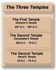 259 best Temple at Jerusalem images on Pinterest  Jerusalem