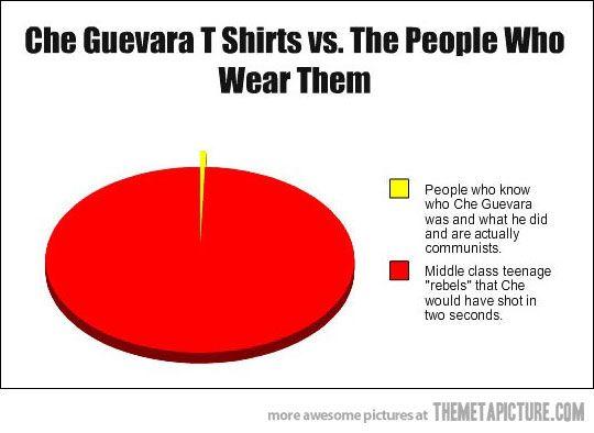 Che Guevara vs. The People Who Wear His T-Shirt: Guevara T Shirts, Awesome Funny, Guevara Tshirt, Funny Che, Tshirt Charts, True Dat, People, True Stories, Che Guevara