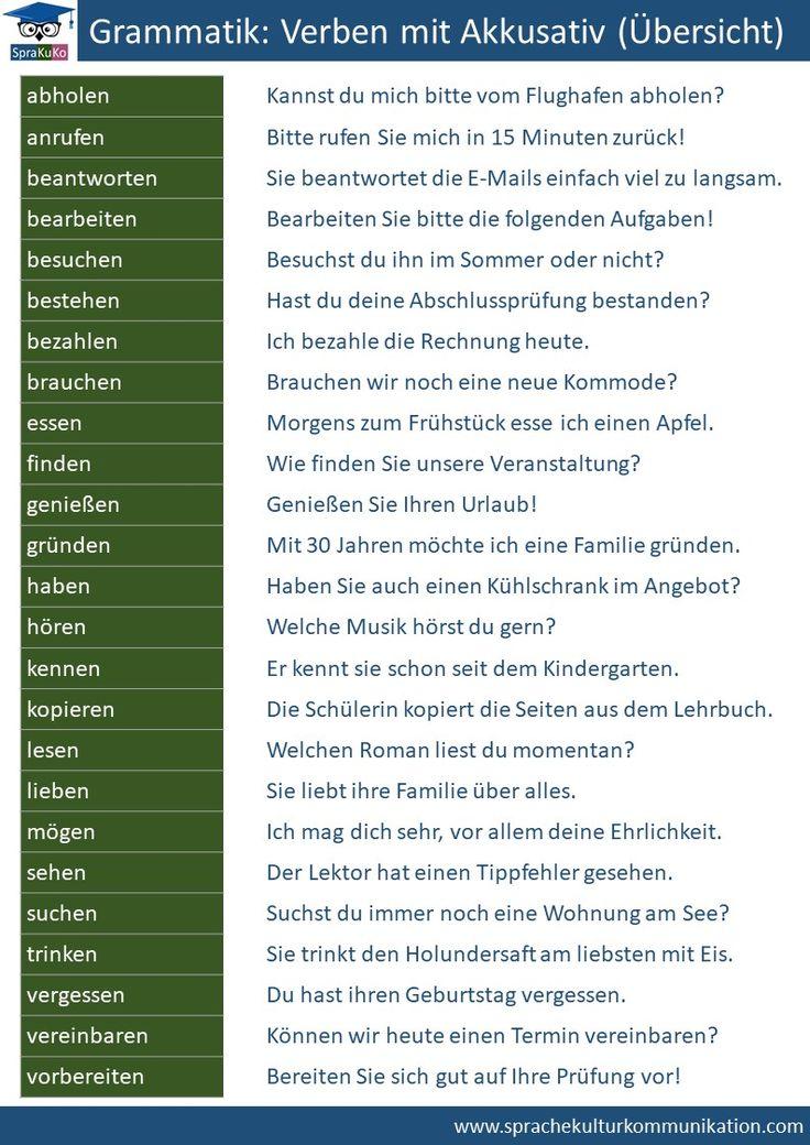 Diefolgende Übersicht zeigt 25 Verben, die eine Akkusativergänzung (direktes Objekt) benötigen. Lernen Sie die Verben zusammen mit dem Kasus. Schreiben Sie das Verbam besten auf eine Karteikarte.…