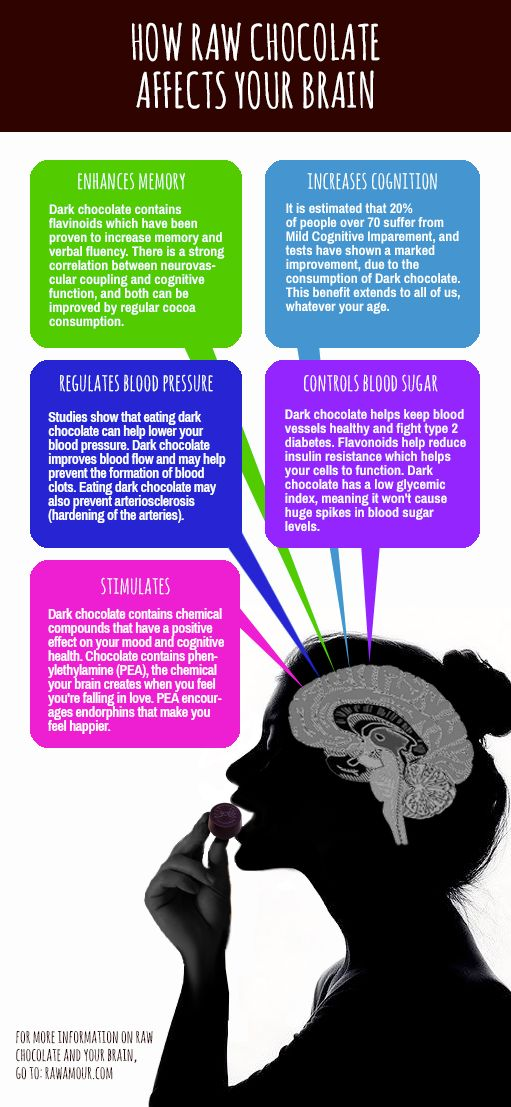 Here's how chocolate affects your brain...and it's all good!