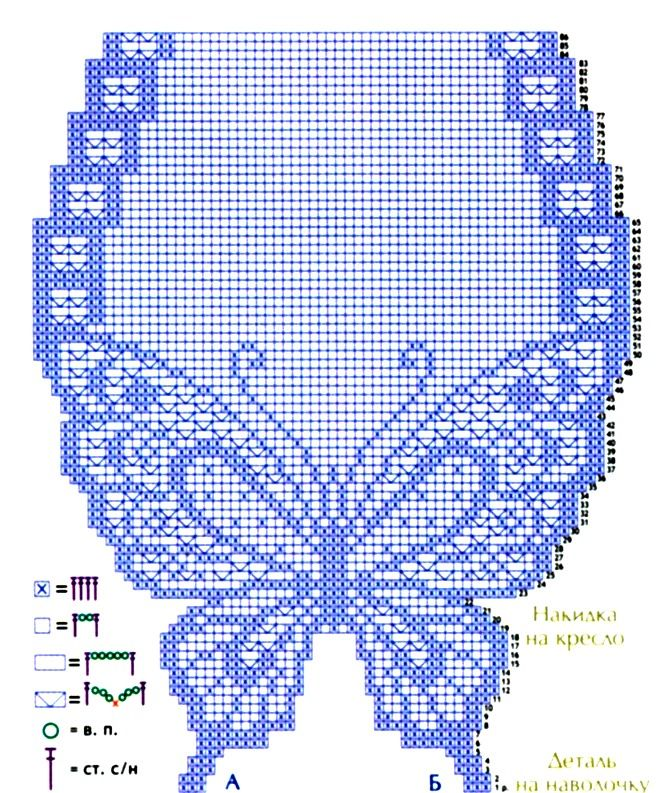 Узор вязания бабочки в технике филе