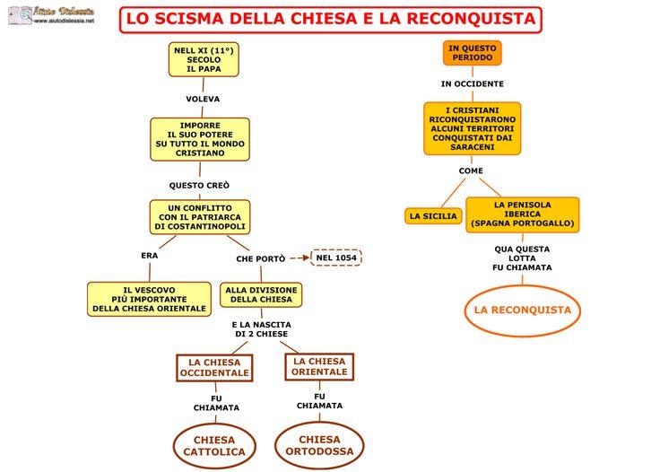 Le Crociate 1ª Media   AiutoDislessia.net