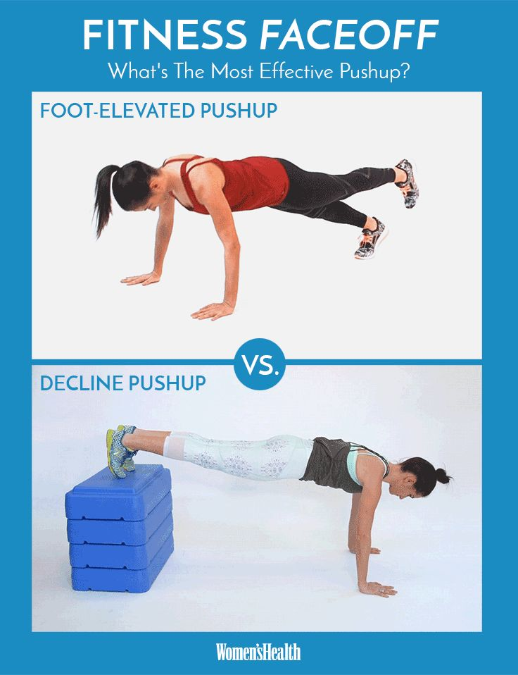 Foot-elevated pushup vs decline pushup
