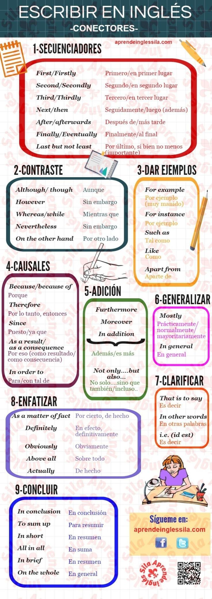 Workbooks learn spanish workbook pdf : 414 best Teaching Tools - Spanish images on Pinterest | Learn ...