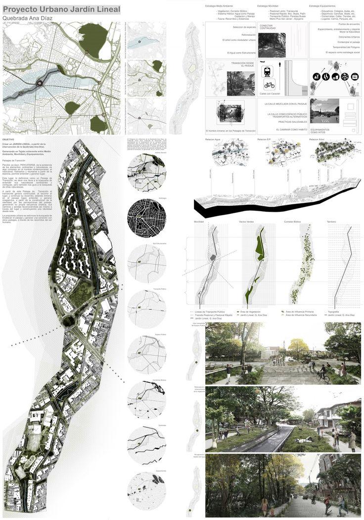 MegaColegio Jardín Educativo Ana Díaz, equipamiento educacional a escala urbana…