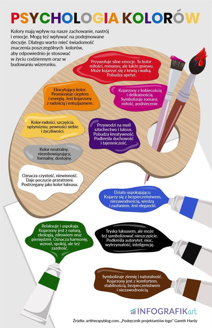 #infografika #kolory #art