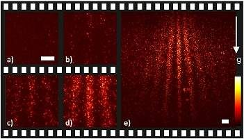Mecânica quântica visível.