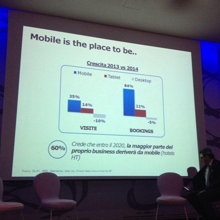 Incontro a Milano di #Hotelspeople  Le tendenze del mobile www.hotel-posta.it