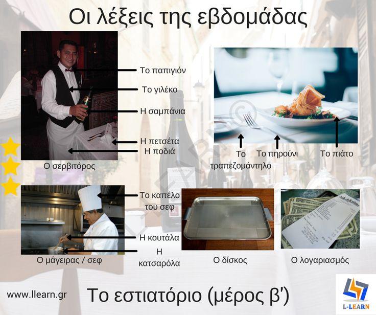 Το εστιατόριο (μέρος β'). The restaurant (part 2). #λέξεις #Ελληνικά #ελληνική #γλώσσα #λεξιλόγιο #Greek #words #Greek #language #vocabulary #LLEARN