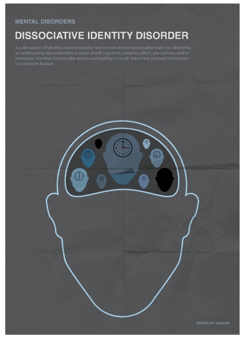 'Minimal posters about mental disorders': Dissociative Identity Disorder, did