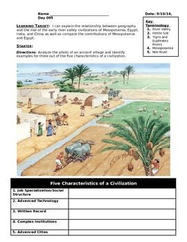 a comparison of the relationship between freedom and civilization Use cliffsnotes' the adventures of huckleberry finn study guide today to ace your next if freedom versus civilization is the overarching theme of the novel.