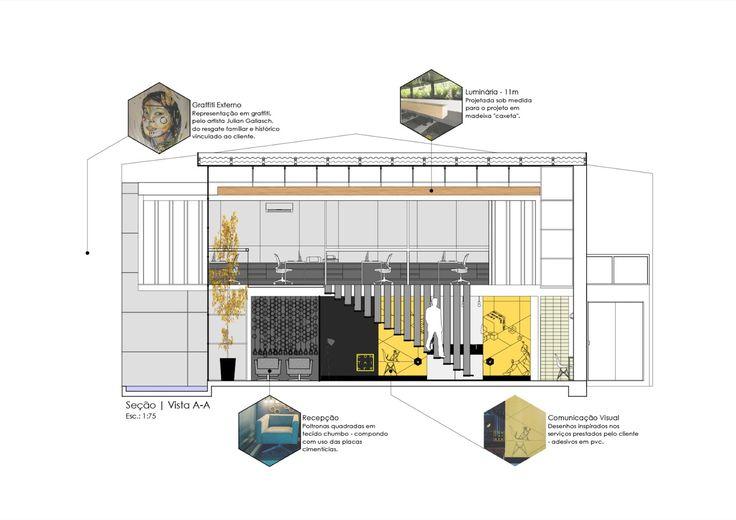 Gallery of Container / Rodrigo Kirck Arquitetura - 17