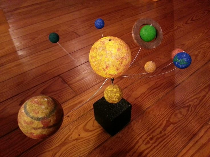 unique solar system project ideas - photo #15