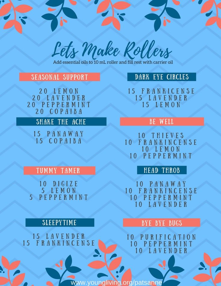 Essential Oil rollers only using the Premium Starter Kit from Young LIving
