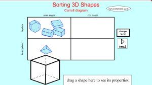 Sorting 3D Shapes on a Carroll Diagram