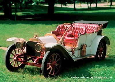 Lancia Beta (1909)